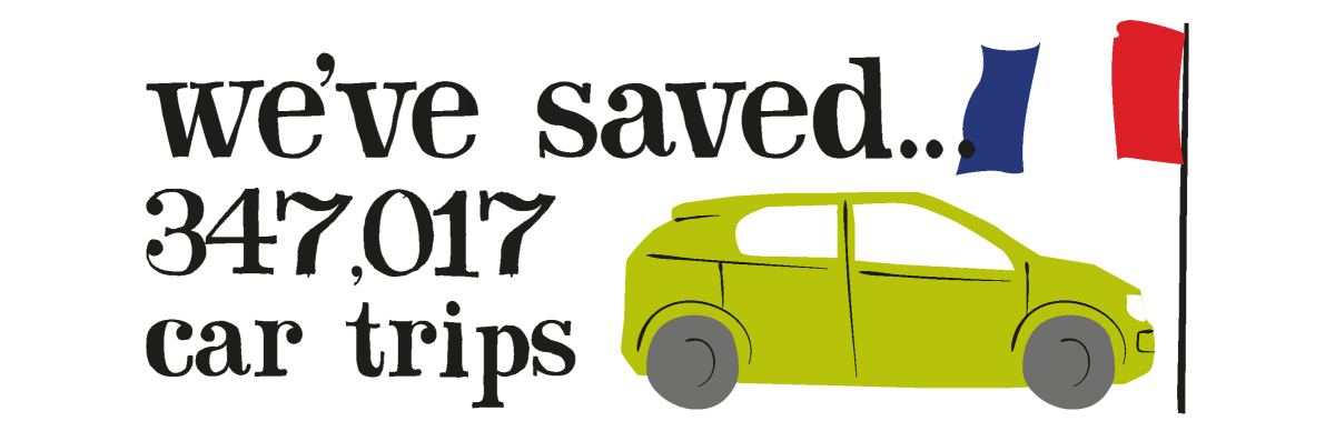 we've saved 347017 car trips